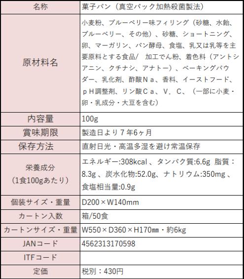 7年保存ぱん革命・ブルーベリー2