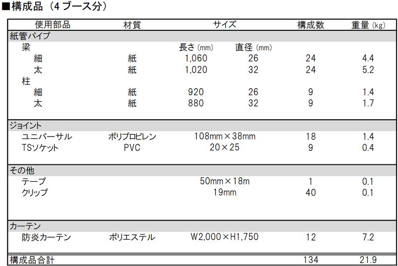 紙管パーテーション-規格1